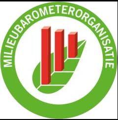Schiecentrale-Milieu-Barometer
